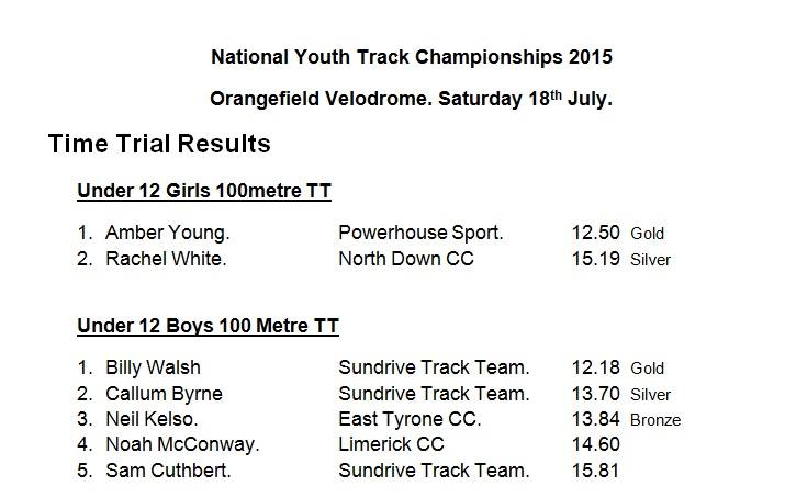 Track_results_18_July_2015_1