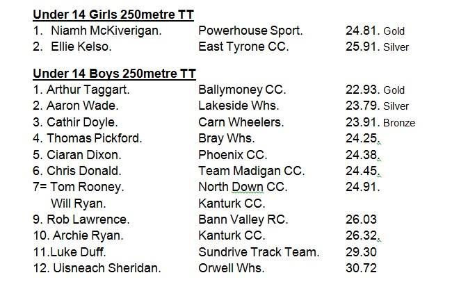 Track_results_18_July_2015_2